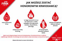 jak przygotować się do oddawania krwi?