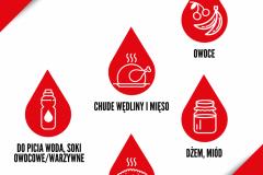 produkty polecane przed oddaniem krwi
